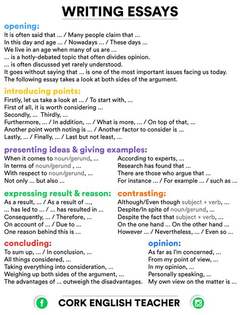 Formal Letters In Phrases Writing Tips And Practice Writing Expressions Opinion Essay And Review