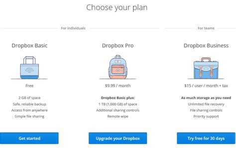 dropbox file sharing 10 file sharing sites and top free file sharing websites