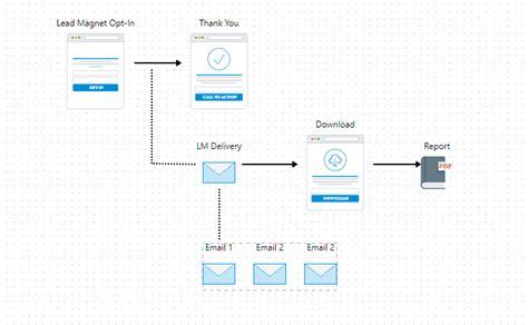 lead funnel template lead funnel template choice image template design ideas