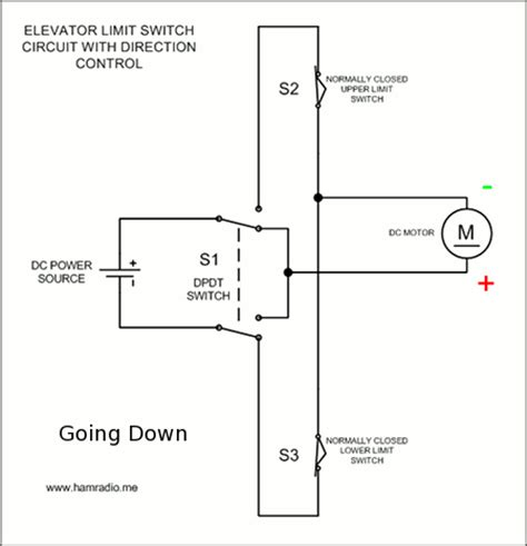 elevator limit switch   tower