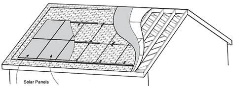 rails layout exles buy discounted sharp srs onenergy solar panels sharp srs
