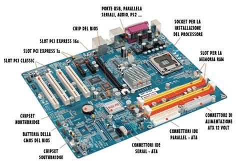 come 232 fatto un computer informatica per tutti