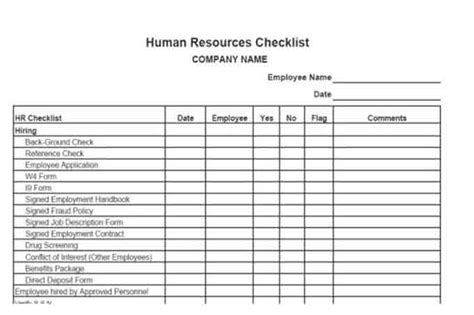 Payroll Controls And Procedures Vitalics Human Resources Forms And Templates