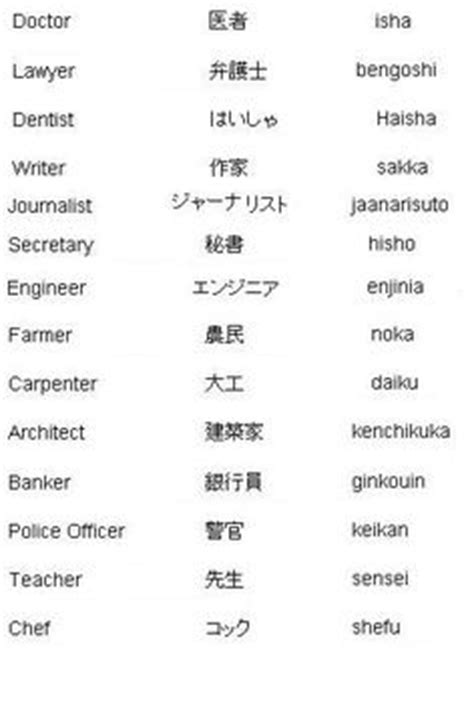 Japanese Word For L 1000 images about japanese words on vocabulary words words and to speak