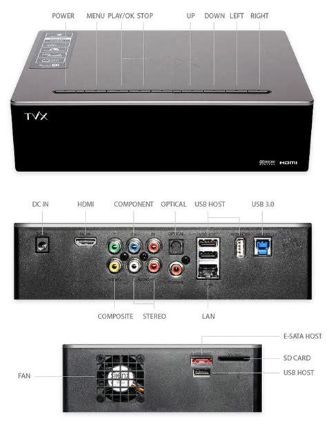 gängigstes format für dvd player download free software trp file format player