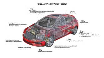Opel Astra Weight 2016 Opel Astra Weight Loss Details Gm Authority
