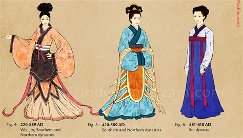 chinese traditional fashion timeline fashion timeline china hong kong qing dynasty ancient