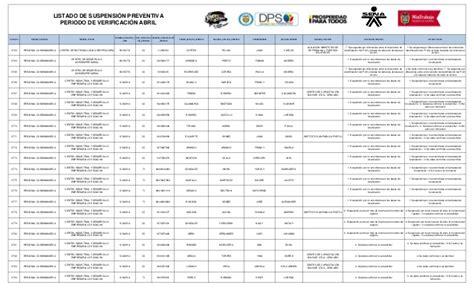 Pen Ballpen Esco Jip One Es 01 listado de suspensi 243 n preventiva periodo de verificaci 243 n abril