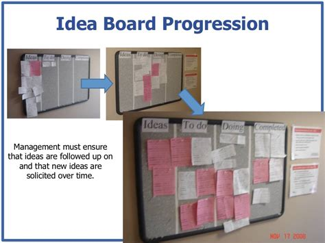 Mba Building Home Improvement Show by Idea Board Progression Management Must