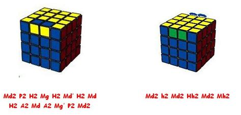 tutorial rubik 4x4 pdf 4x4 rubik s cube solution related keywords suggestions