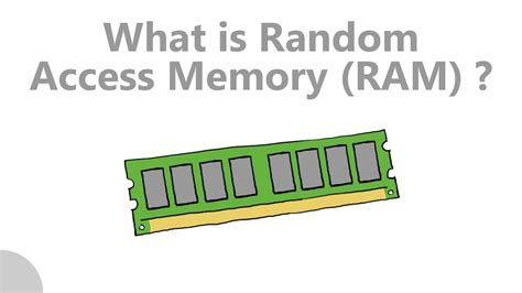what is a ram in aputer what is random access memory ram