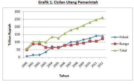 Jual Buku Saku Hematologi Kaskus berapa sih utang indonesia kaskus