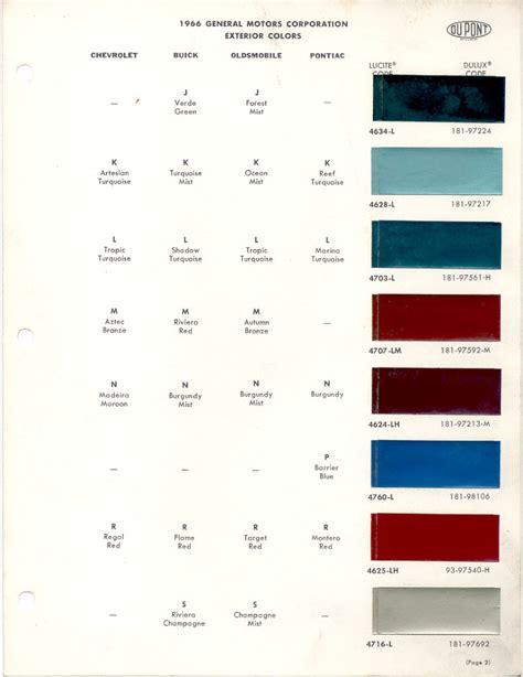 dupont imron paint chip chart html autos weblog