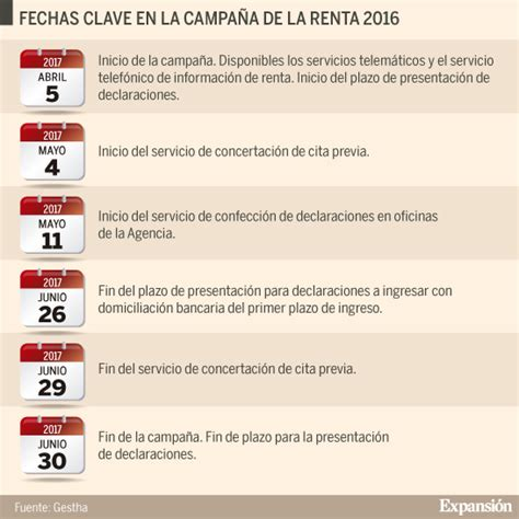 plazo declaracion de renta 2016 renta 2016 renta 2016 calendario y fechas clave de la