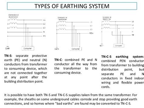 different types of electrical wiring system 28 images