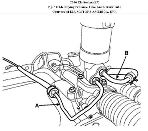 Hose Assy Power Steering Pressure Sportage Ii Kia Genuine Parts kia power steering hose diagram wiring library