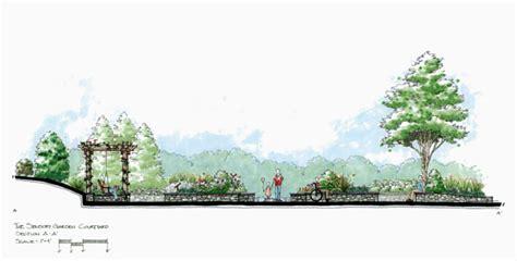 garden section home landscape design architectural series v17