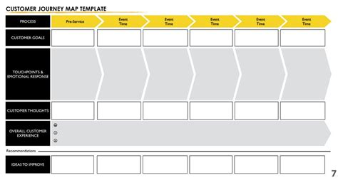 Customer Experience Journey Map Template customer journey mapping template template design