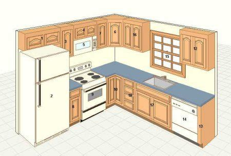 kitchen layout research 10 x 10 kitchen plan for the home pinterest kitchens