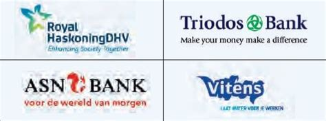 triodos bank nl triodos bank inloggen images