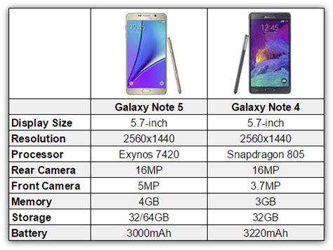 samsung galaxy note 4 specs galaxy note 5 vs galaxy note 4 worth the upgrade