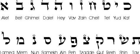 lettere ebraiche significato l alfabeto ebraico la sorgente