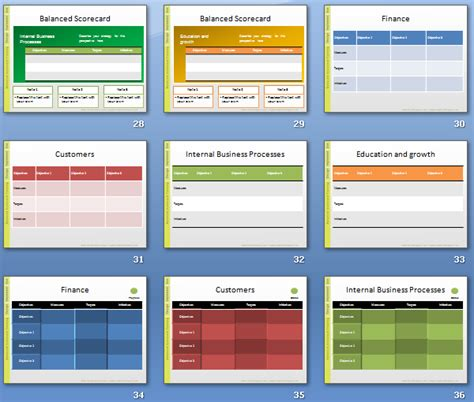 Balanced Scorecard Template E Commercewordpress Card Powerpoint Template
