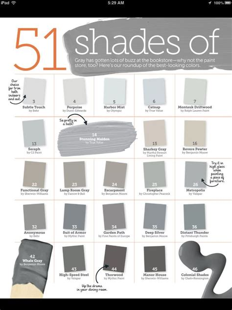 51 shades of gray paint color inspiration for our bedroom gray would look great with our