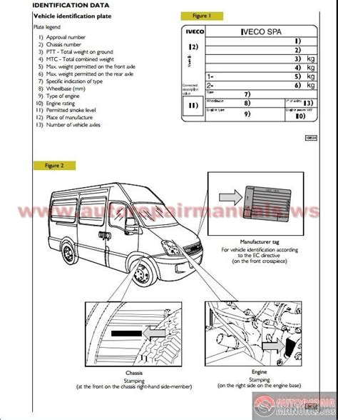 iveco daily repair manual auto repair manual forum heavy equipment forums download repair iveco daily euro 4 repair manual auto repair manual forum heavy equipment forums download