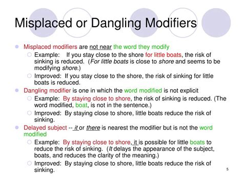 Dangling And Misplaced Modifiers Worksheet by Dangling And Misplaced Modifiers Images