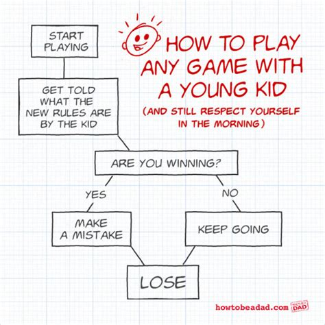 how to play how to play a with your kid flowchart churchmag