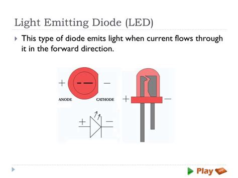 define led light emitting diode what is the meaning light emitting diode 28 images what does ledsc definition of ledsc ledsc