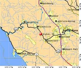 graton california ca 95444 95472 profile population