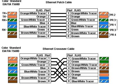 cat 4 wiring diagram wiring diagram and schematic
