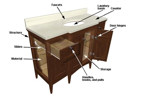 Definition De Vanité En by Bathroom Vanities Ideas Design Ideas Remodel Pictures