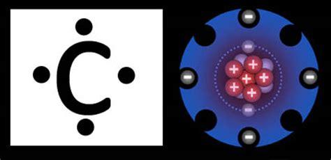 dot diagram of carbon chemical bonds chm151