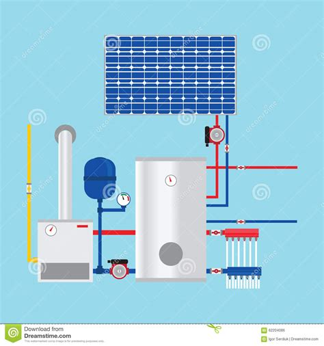 gas boiler and solar panels eco house stock vector