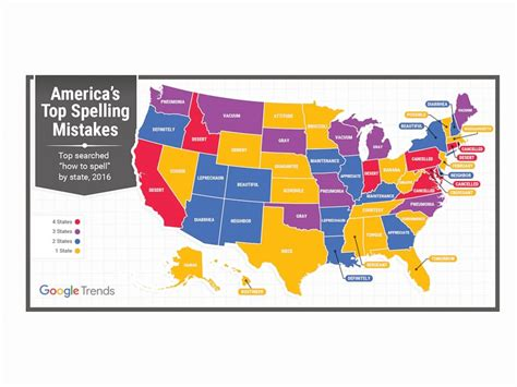 Top Misspelled Words By State | google reveals the top misspelled word in every state