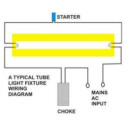 how do fluorescent lights work explanation diagram included