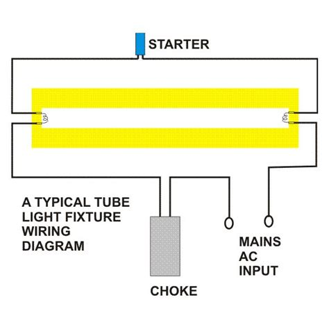 How Do Fluorescent Tube Lights Work Explanation Diagram Basic Light Fixture Wiring