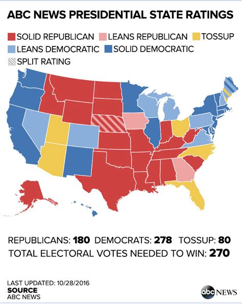 define swing state a split on popular and electoral college vote not out of