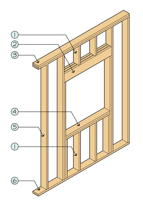 window framing diagram wall stud wikipedia