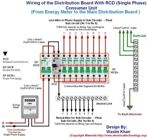 house switchboard wiring diagram inverter ups diagram jpg