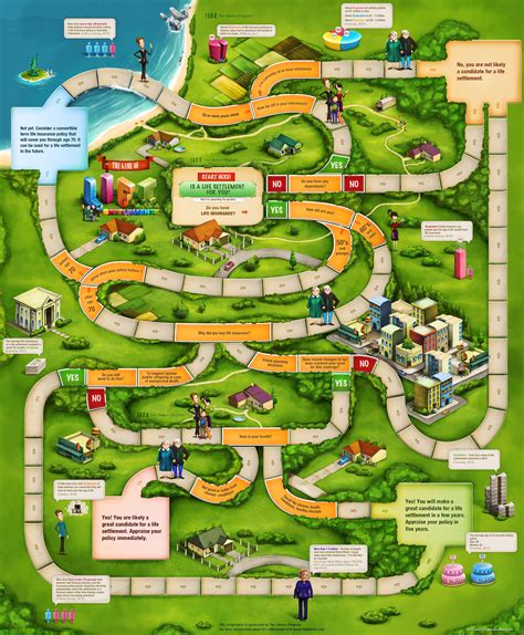 12 best images of printable board game of life free