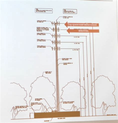 cell tower proposed for wahs site crozet gazette repair