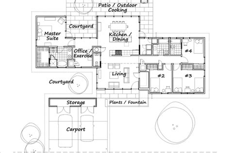 House Plans For Aging In Place | homes for aging in place key issues time to build