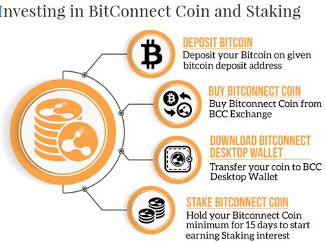 bitconnect how to buy how to buy bitcoin bitconnect image collections how to
