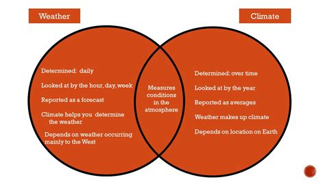 weather and climate venn diagram unit 8 climatic interactions ppt
