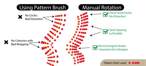 shape pattern brushes adobe illustrator how to make a pattern brush that doesn