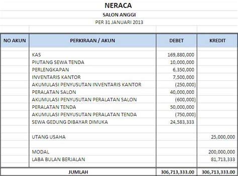 skripsi akuntansi keuangan pdf contoh jurnal skripsi akuntansi keuangan pdf contoh 36